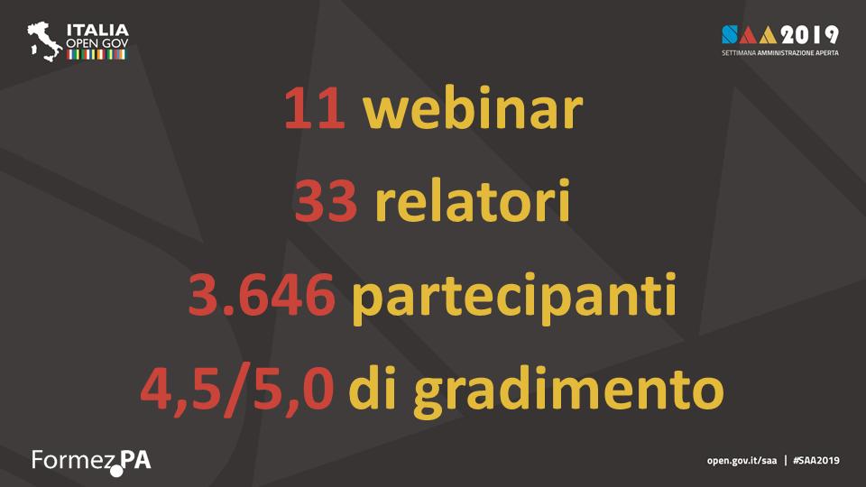 Infografica webinar SAA2019